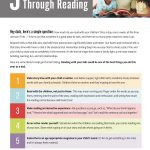 Reading Info-graphic
